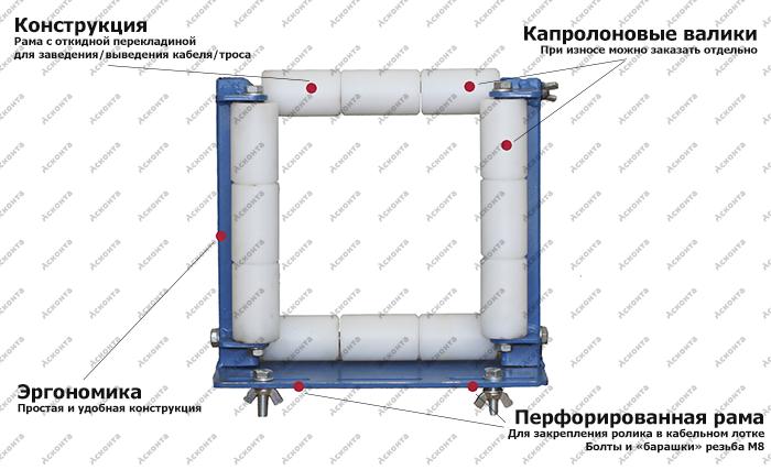 Общий вид направляющего ролика НР250П для перфорированных кабельных лотков