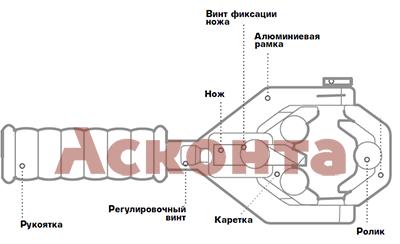 КСП-40 Инструмент для снятия изоляции кабеля 20-40мм из сшитого полиэтилена КВТ
