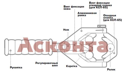 КСП-65 Инструмент для снятия изоляции кабеля 40-65мм из сшитого полиэтилена КВТ