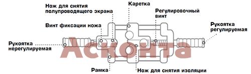 КСП-90 Инструмент для снятия изоляции кабеля 40-90мм из сшитого полиэтилена КВТ