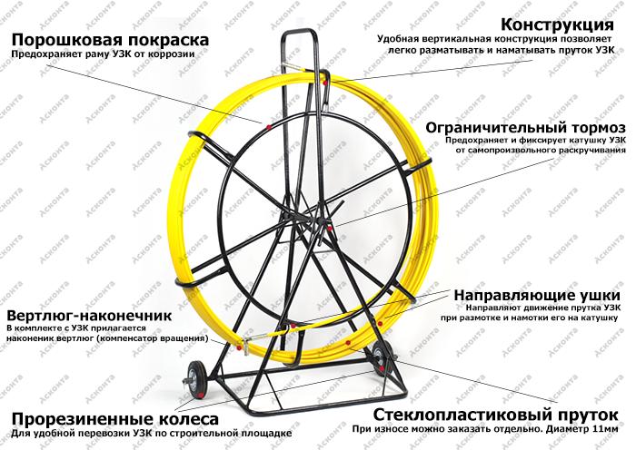 Кондуктор УЗК 11/50К Ø11мм 50 метров на катушке