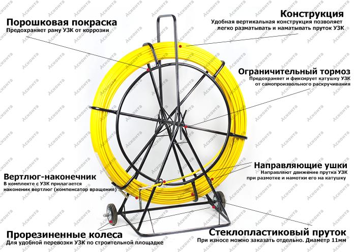 Кондуктор УЗК 11/150К Ø11мм 150 метров на катушке Асконта