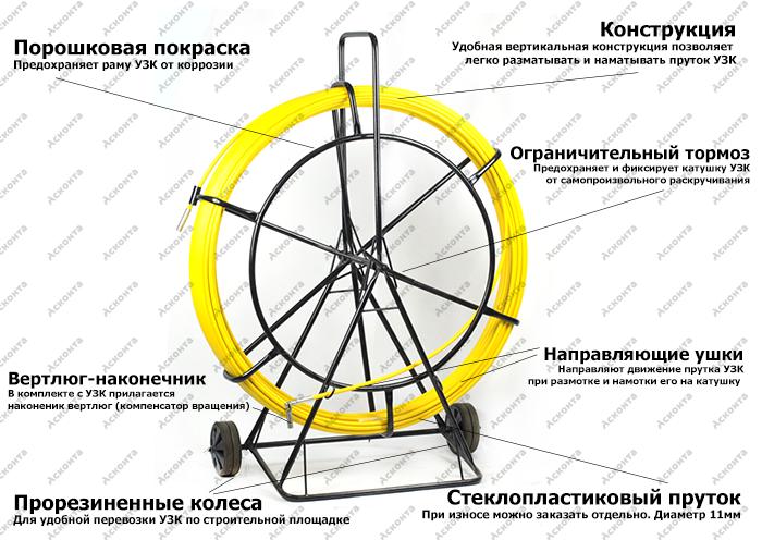 Кондуктор УЗК 11/100К Ø11мм 100 метров на катушке