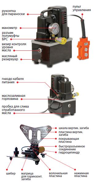 02212 Комплект для гибки токоведущей шины на ребро (шиногиб + насос)