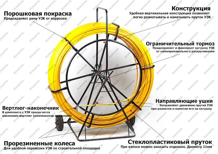Кондуктор УЗК 11/250К Ø11мм 250 метров на катушке