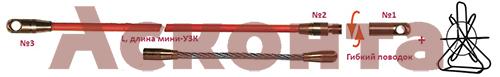 Комплектация мини-УЗК на катушке