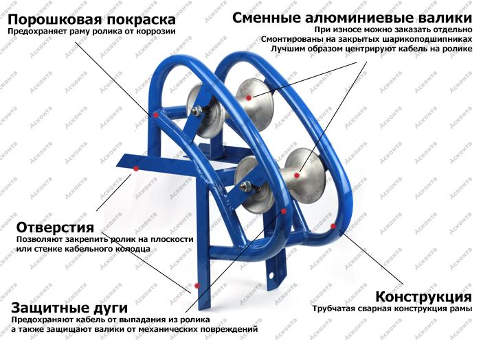 РНУ2/120AL Угловой направляющий ролик для кабеля ⌀ до 120мм