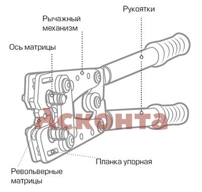 ПКГ-50 Пресс механический 6-50мм² со встроенными гексагональными матрицами КВТ