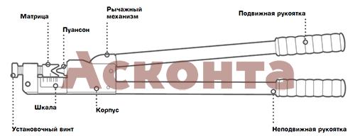 ПМУ-120 Пресс механический 10-120мм² универсальный для клиновидной опрессовки наконечников КВТ