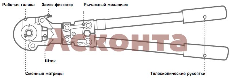 ПМо-240 Пресс механический 10-240мм² с набором шестигранных матриц КВТ