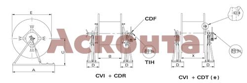 CVI600 Гидравлическая подставка под барабан
