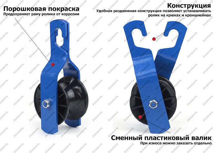 РМ-1/50Э Ролик монтажный для СИП (без боковых дуг) ⌀ до 50мм, 1 пластиковый диск
