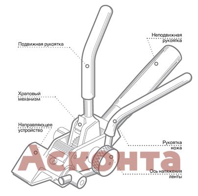 ИНТу-20 Инструмент для натяжения и резки стальной ленты с храповым механизмом КВТ