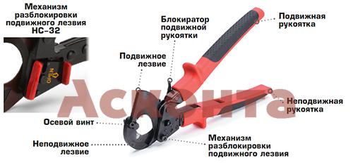 Ножницы секторные НС-32у КВТ