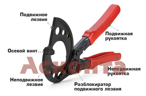 НС-40 Ножницы секторные КВТ