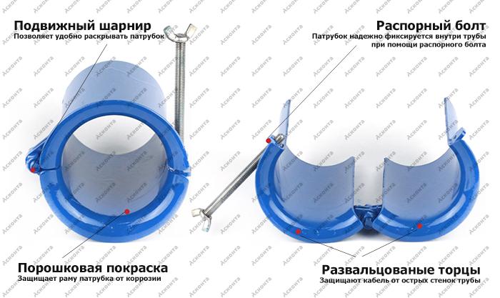 ВП102 Вводной патрубок простой 102-111мм
