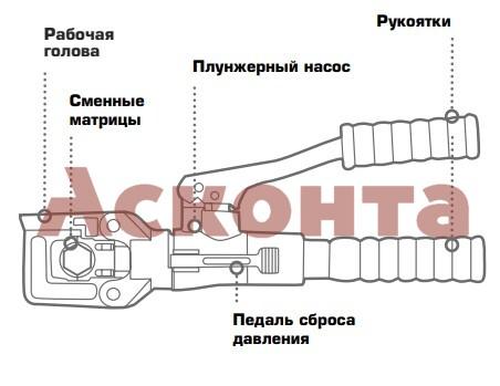 ПГРc-240у Пресс гидравлический 10-240мм² ручной с механизмом АСД КВТ