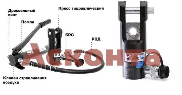 ПГП-300 Гидравлическая система с выносным прессом КВТ