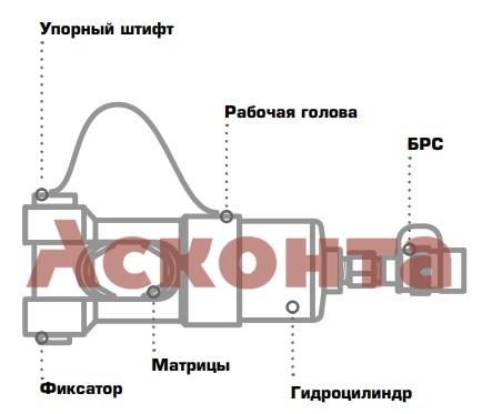 ПГ-630 Гидравлическая голова для опрессовки силовых наконечников и аппаратных зажимов КВТ