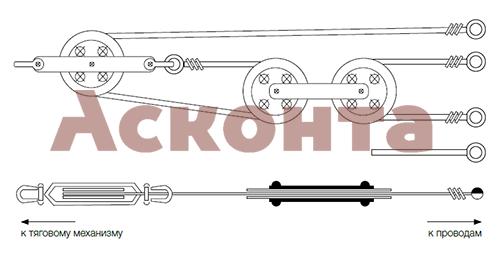 Схема для одновременного натяжения трех проводов