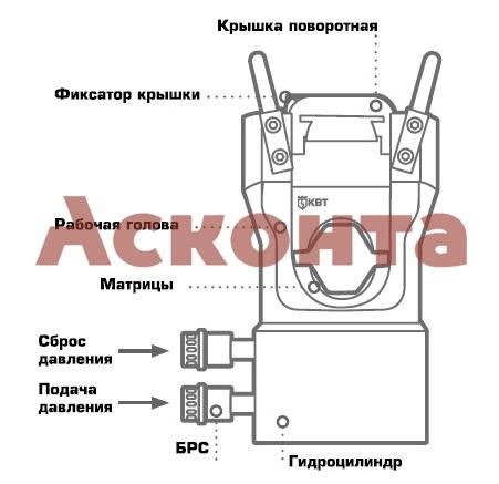 ПГ-100 тонн Пресс гидравлический двухстороннего действия с усилием 100 тонн КВТ