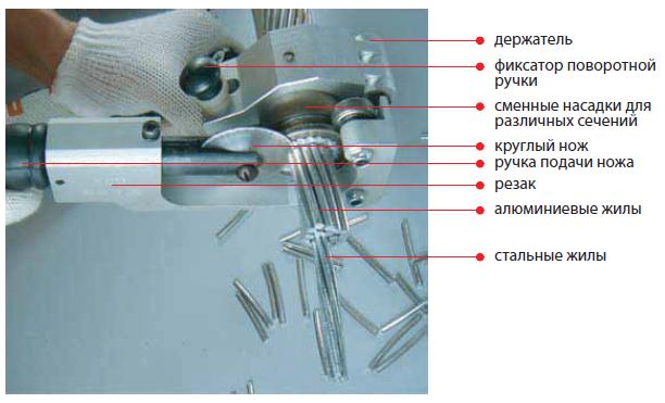 07001 Набор для разделки провода АС НБ-720АС