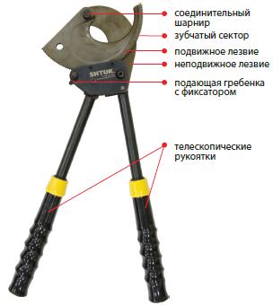05007 Ножницы секторные НС-70БС (НС-75БС)