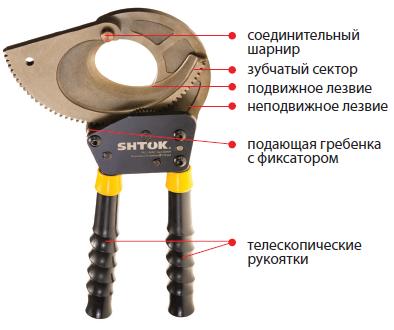 05009 Ножницы секторные НС-100БС (НС-110БС)