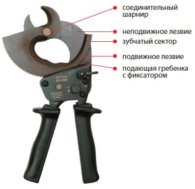 05010 Ножницы секторные НС-45М