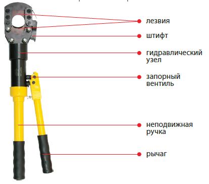 01011 Ножницы гидравлические НГ-40С