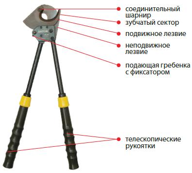 05005 Ножницы секторные НС-14С