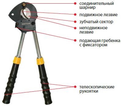 05006 Ножницы секторные НС-30С