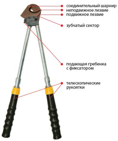 05012 Ножницы секторные НС-33Т
