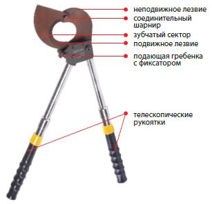05011 Ножницы секторные НС-50БС