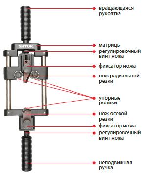 06004 Съемник изоляции СИ-90 40-90мм