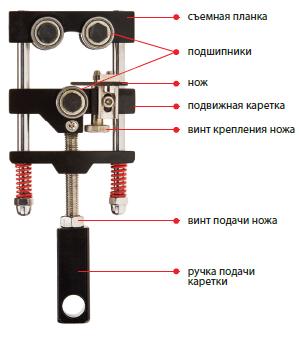 06008 Съемник изоляции СИ-70 30-70мм