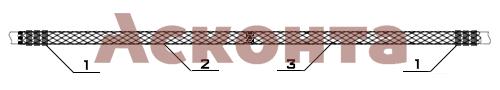 Краткий порядок использования кабельного чулка КЧТ95
