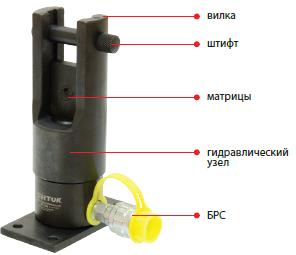 02023 Пресс гидравлический ПГ-300С+ 16-300мм²
