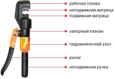 01006 Пресс гидравлический ПГ-70 4-70мм²