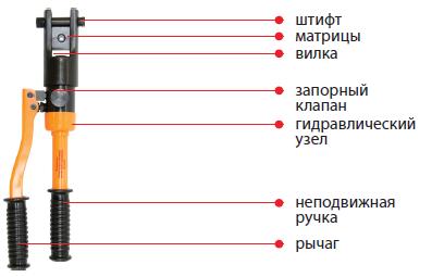 01004 Пресс гидравлический ПГ-120 10-120мм²