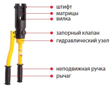 01002 Пресс гидравлический ПГ-300КМ 10-300мм²