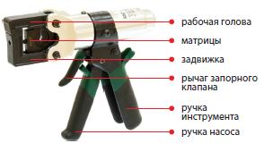 01109 Пресс гидравлический ПГ-150П 4-150мм²