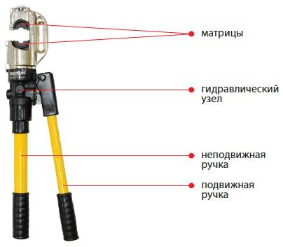 01017 Пресс гидравлический ПГ-400 50-400мм²