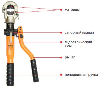 01101 Пресс гидравлический ПГ-300М 10-300мм²