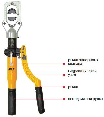 01106 Пресс гидравлический ПГ-300У 10-300мм²
