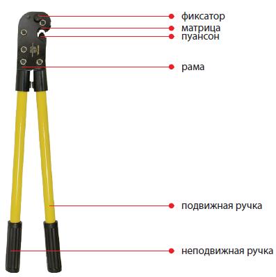 03006 Пресс-клещи механические ПК-35У 10-35мм²
