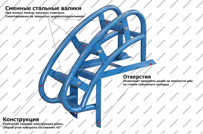 РНУ4/120 Угловой направляющий ролик для прокладки кабеля