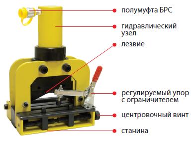 02007 Шинорез гидравлический ШР-150+