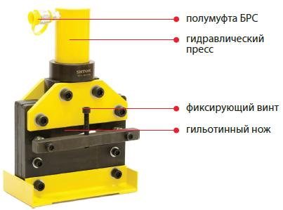 02014 Шинорез гидравлический ШР-150М+