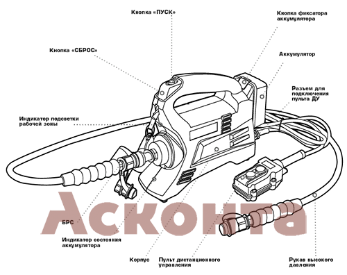 ПМА-7005 Помпа гидравлическая ручная с механизмом АСД КВТ